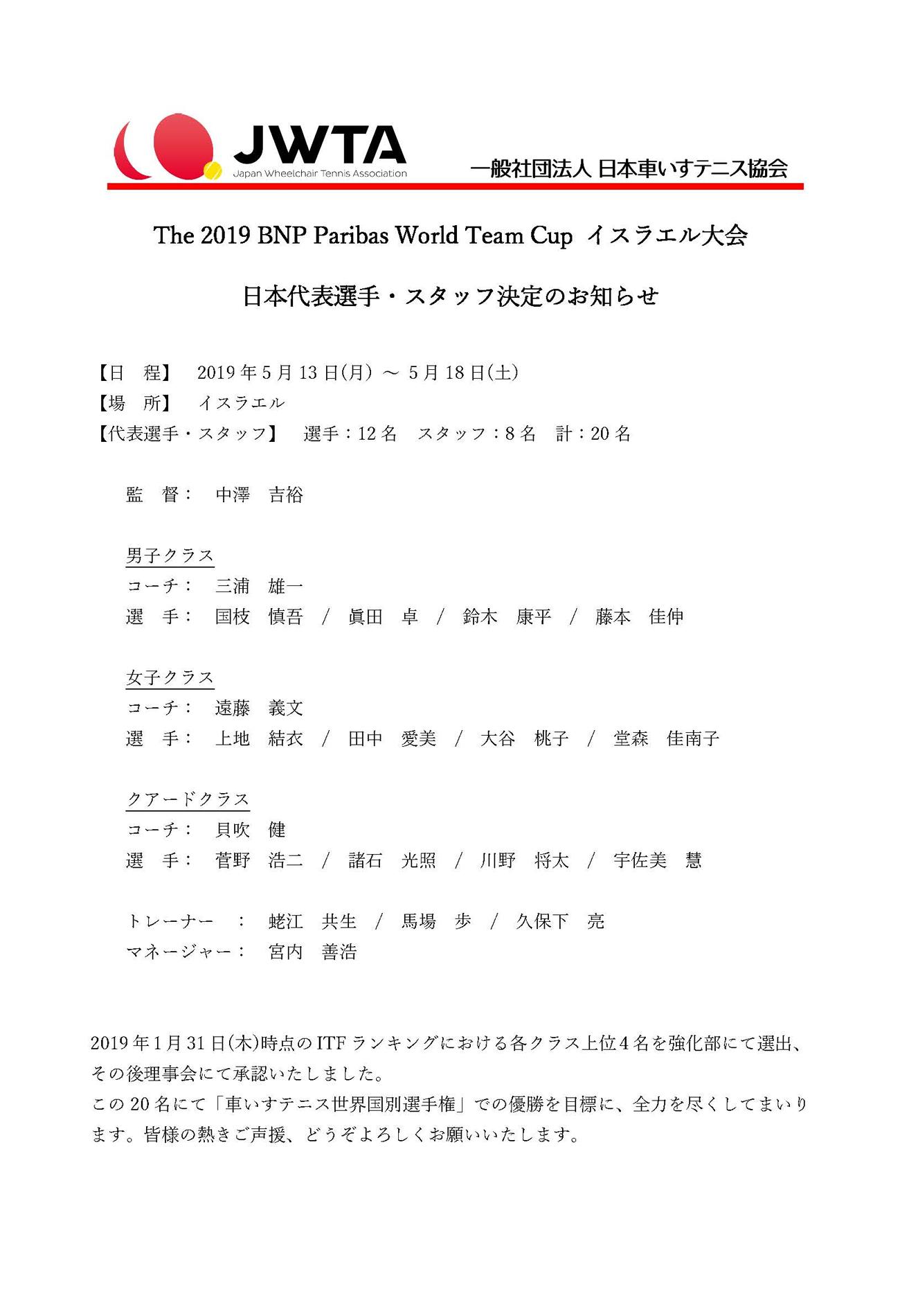 The 2019 BNP Paribas World Team Cup イスラエル大会_日本代表選手・スタッフ決定のお知らせ